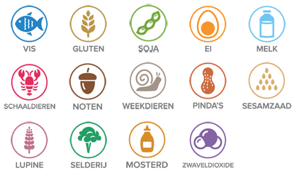 Voedselovergevoeligheid - Annemarie Vogel | Orthomoleculair therapeut